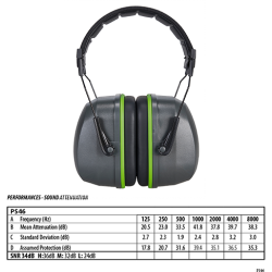 Casque Antibruit Premium - Portwest
